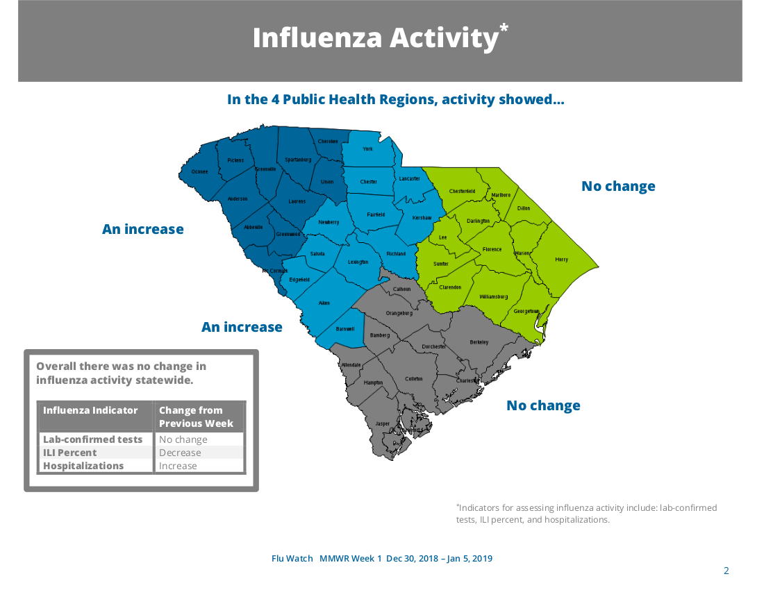 2019 - Flu Watch MMWR Week 01 Activity Map