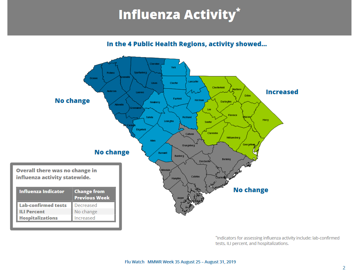 Flu Watch - Data, Reports, Maps | SCDHEC