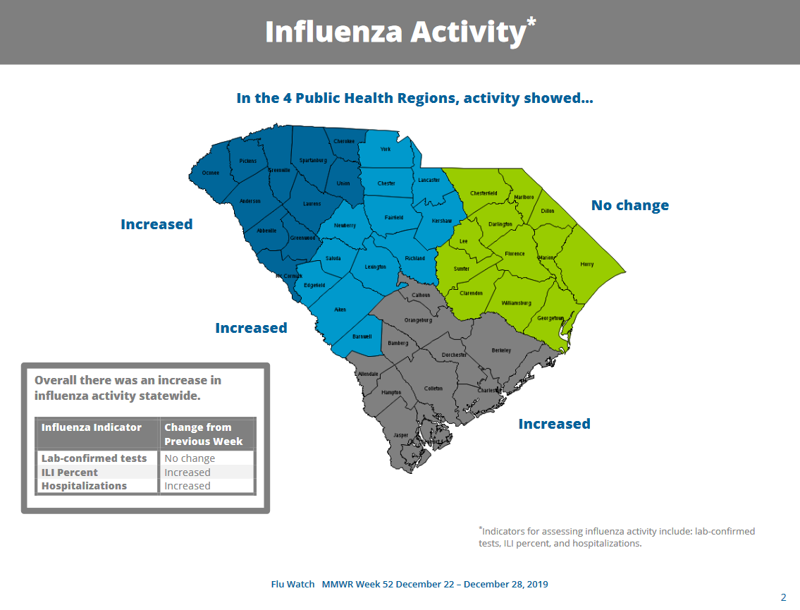 Flu Map for Charleston and SC