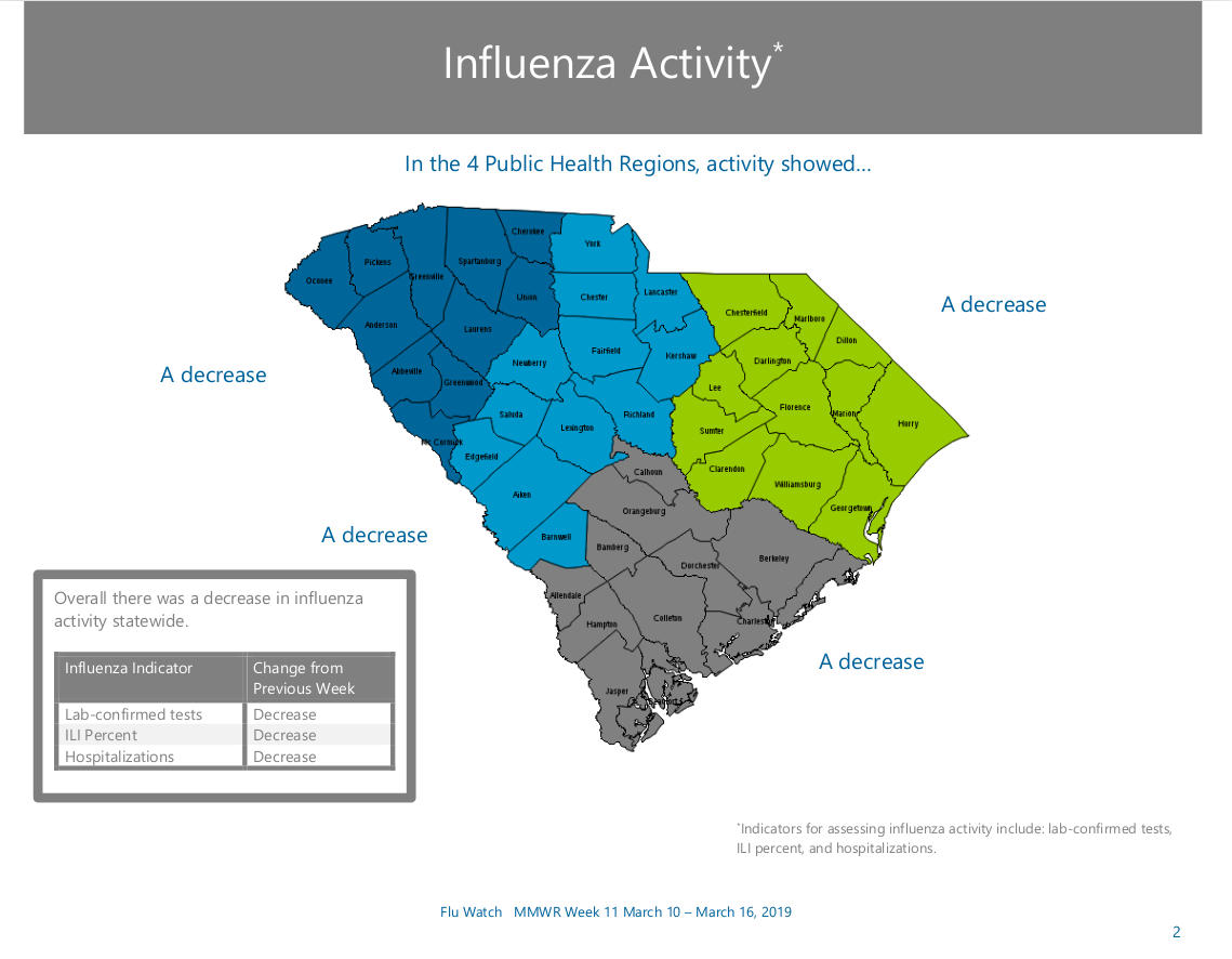 2019 - Flu Watch MMWR Week 11 Activity Map