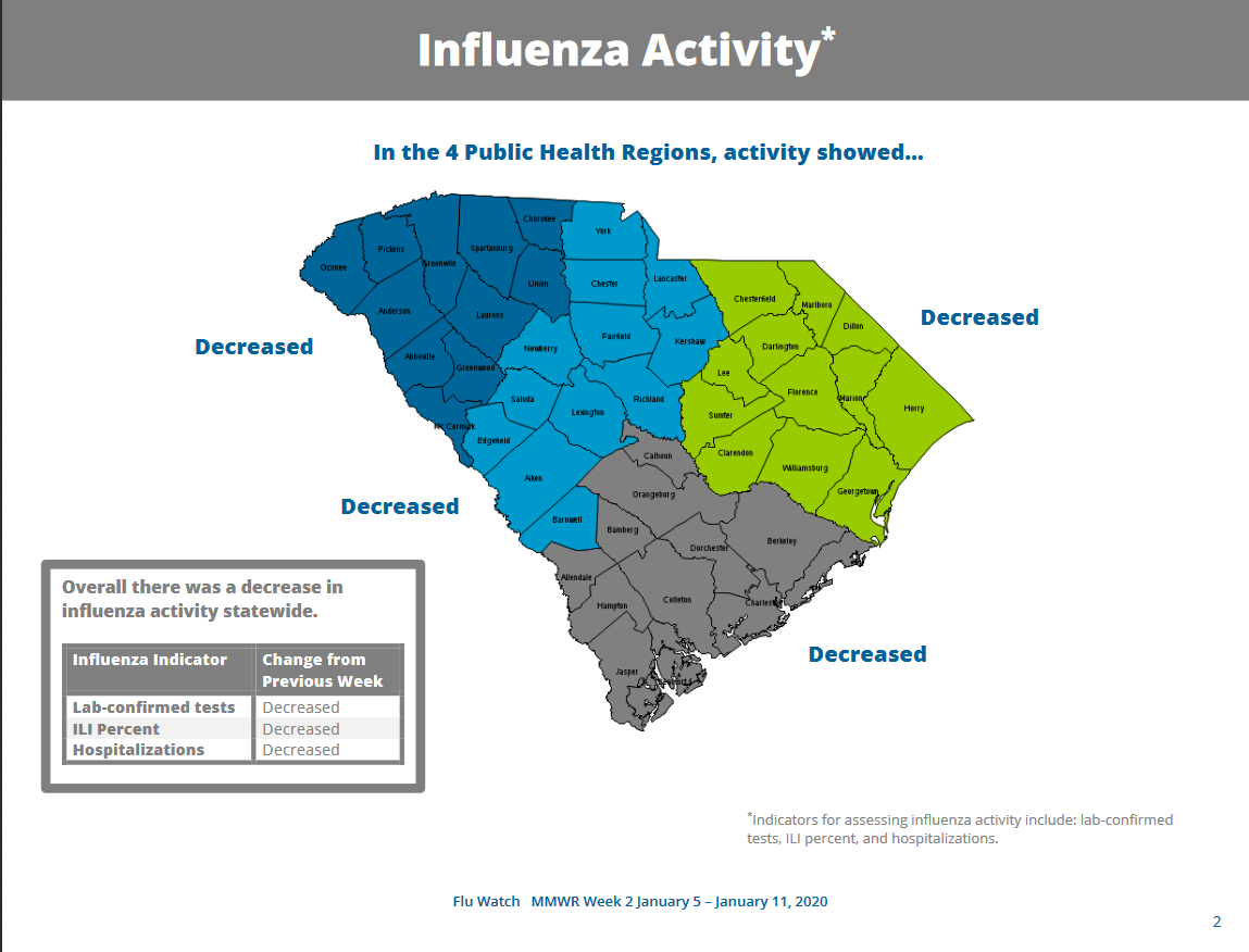 2020 Flu Watch MMWR WK 2 Activity Map